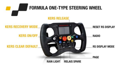 HauteToday - Renault Twizy RS F1 - Steering Wheel